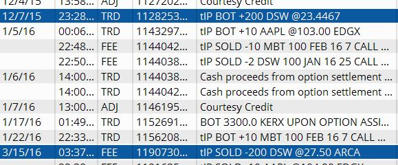 DSW Stock Bought at 23.44 Sold at 27.5 www.christopherlesusanto.com